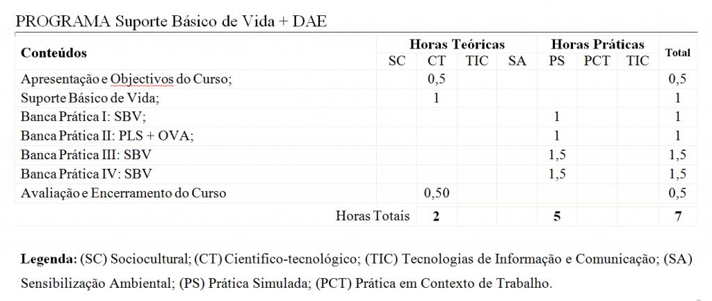 2019 05 02 1024x433 - Suporte Básico de Vida (SBV)