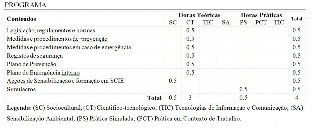 2019 05 02 6 1024x419 - SCIE - Evacuação de Edificios (Básico)